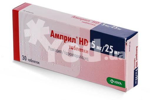 Ramipril инструкция сравнить с фозикардом