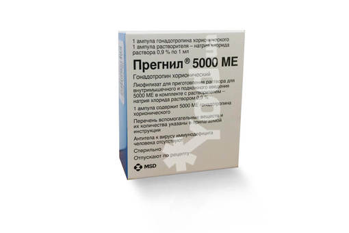 Prescription Fluoxetine