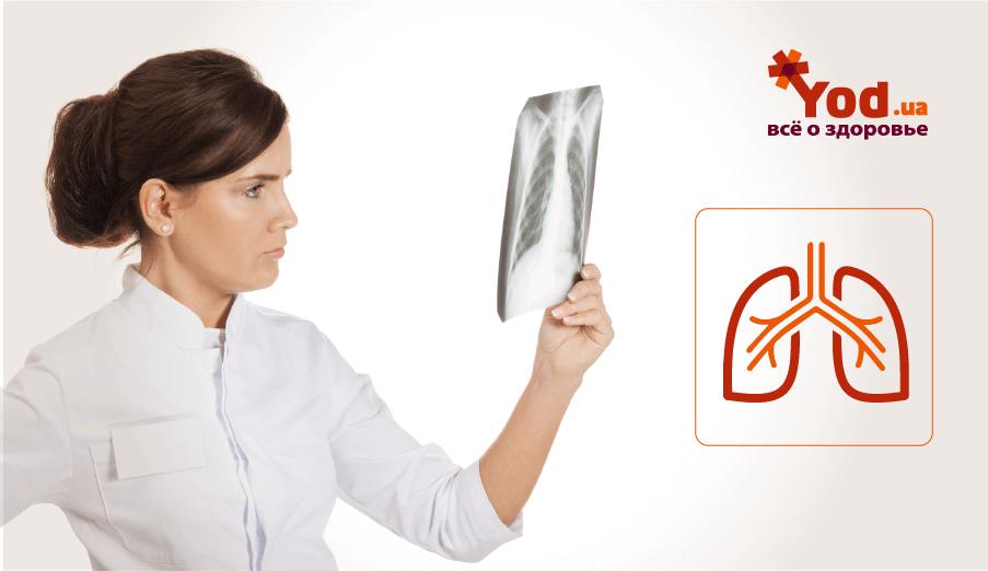 Осложнения связанные с пневмонией